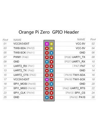 Orange Pi Zero H2