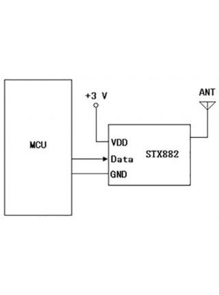 Радиомодули 433МГц приемник и передатчик