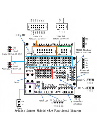Плата расширения Sensor Shield V5.0 для Arduino UNO
